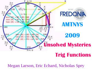 Megan Larson, Eric Echard, Nicholas Spry
