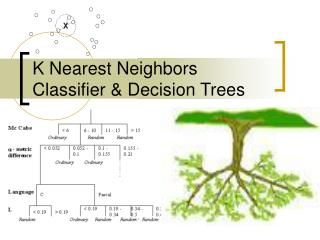 K Nearest Neighbors Classifier & Decision Trees
