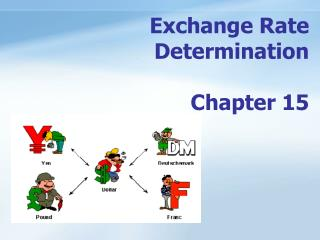 Exchange Rate Determination  Chapter 15