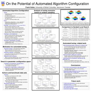On the Potential of Automated Algorithm Configuration