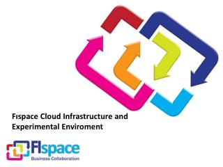 Fıspace  Cloud Infrastructure and Experimental Enviroment