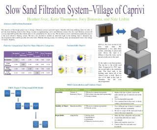 Slow Sand Filtration System–Village of Caprivi