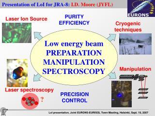 Laser Ion Source