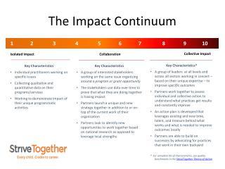 The Impact Continuum