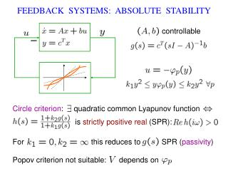 FEEDBACK  SYSTEMS:  ABSOLUTE  STABILITY