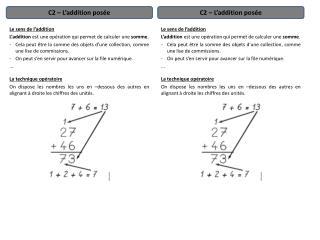 Le sens de l'addition L'addition  est une opération qui permet de calculer une  somme .