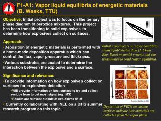 F1-A1: Vapor liquid equilibria of energetic materials (B. Weeks, TTU)