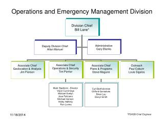 Operations and Emergency Management Division