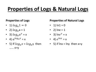 Properties of Logs & Natural Logs