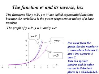 The function e x  and its inverse, lnx