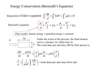 Energy Conservation (Bernoulli�s Equation)