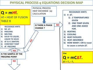 PHYSICAL PROCESS HEAT EXCHANGE  (q) CALCULATION