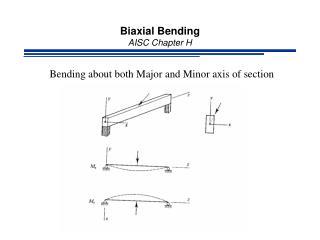 Biaxial Bending AISC Chapter H