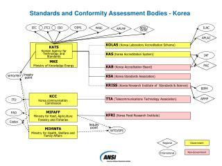 M KE Ministry of  Knowledge  Energy