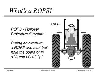 What's a ROPS?