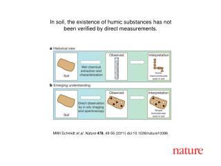 MWI Schmidt  et al. Nature 478 ,  49 - 56  (2011) doi:10.1038/nature10386