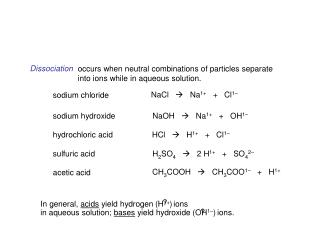 occurs when neutral combinations of particles separate  into ions while in aqueous solution.
