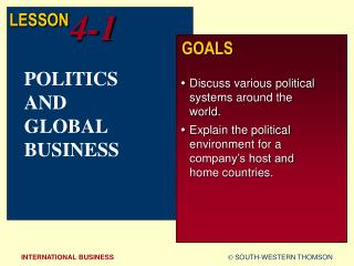 POLITICS AND GLOBAL BUSINESS
