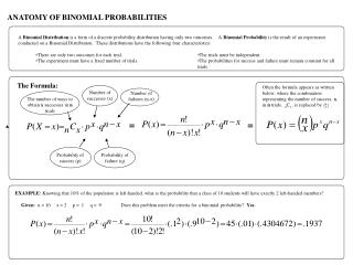 ANATOMY OF BINOMIAL PROBABILITIES