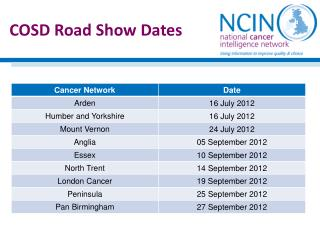 COSD Road Show Dates