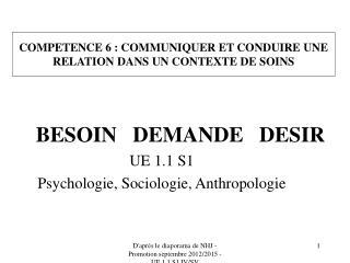 BESOIN   DEMANDE   DESIR