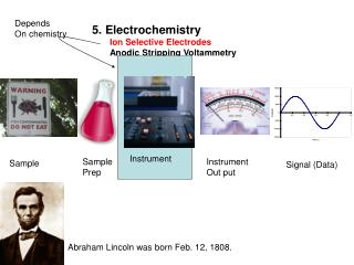 5.	Electrochemistry Ion Selective Electrodes Anodic Stripping Voltammetry