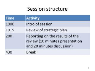 Session structure