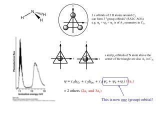 = c 1  N2s  + c 2  Npz  + c 3 (  a  +   b  +  c )  (1a 1 ) + 2 others  (2a 1  and 3a 1 )