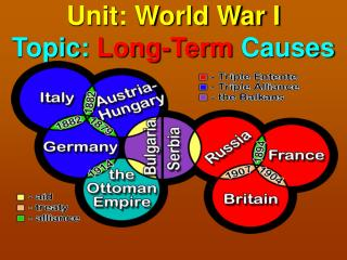 Unit: World War I Topic: Long-Term  Causes