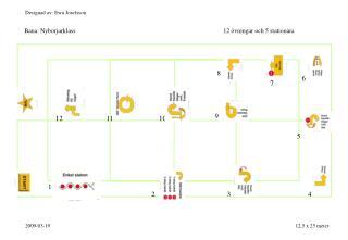 Bana: Nybörjarklass 12 övningar och 5 stationära