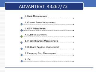 ADVANTEST R3267/73