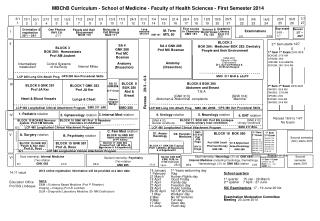 MBChB  Curriculum - School of Medicine - Faculty of Health Sciences - First Semester  2014