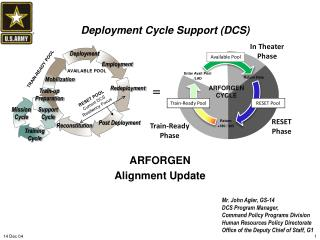 Deployment Cycle Support (DCS)