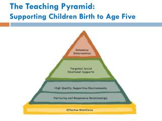 The Teaching Pyramid: Supporting Children Birth to Age Five