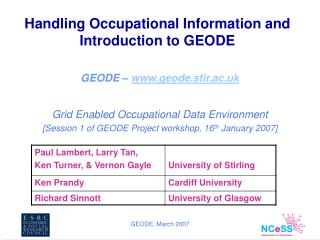 Handling Occupational Information and Introduction to GEODE
