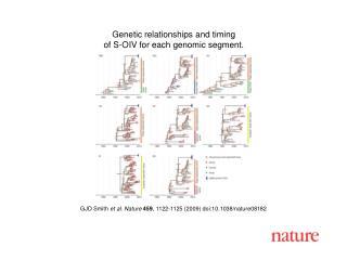 GJD Smith  et al. Nature 459 , 1 122 -11 25  (2009) doi:10.1038/nature08 182