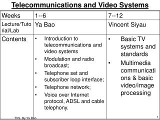 Telecommunications and Video Systems
