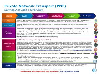 Private Network Transport (PNT)  Service Activation Overview