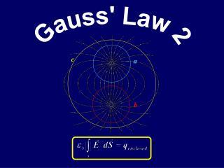 Gauss' Law 2