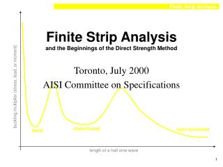 Finite Strip Analysis and the Beginnings of the Direct Strength Method