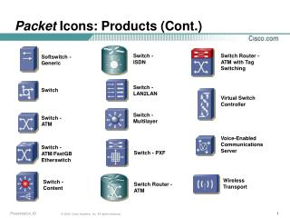 Packet  Icons: Products (Cont.)