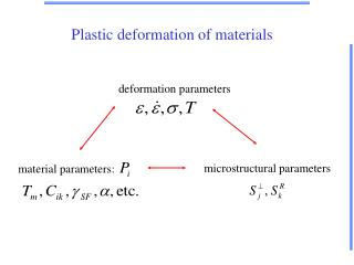 Plastic deformation of materials