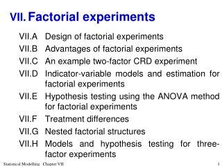 VII. Factorial experiments