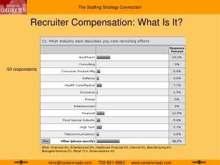 Recruiter Compensation: What Is It?