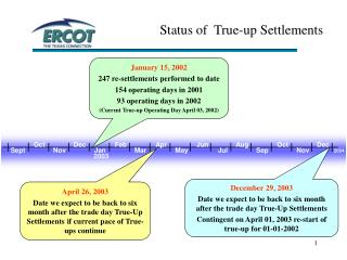 Status of  True-up Settlements