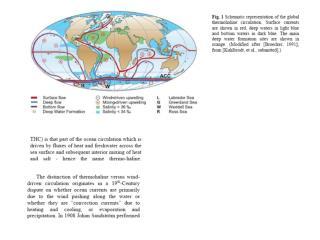 Hydrostatic Pressure: p =  -r gz z = depth g = grav. Acc. r   = density of seawater
