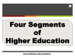 Four Segments of  Higher Education