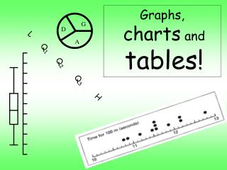 Graphs, charts  and tables!