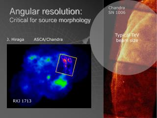 Angular resolution: Critical for source morphology