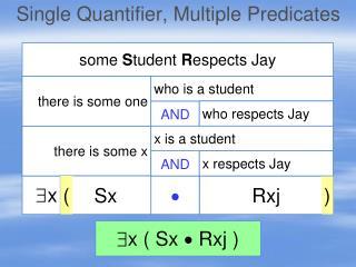 Single Quantifier, Multiple Predicates